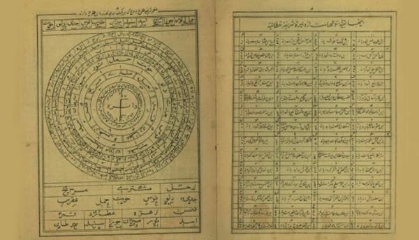خواص و کاربرد حروف ابجد ؛ از گشایش امور تا شناسایی طبع بدن